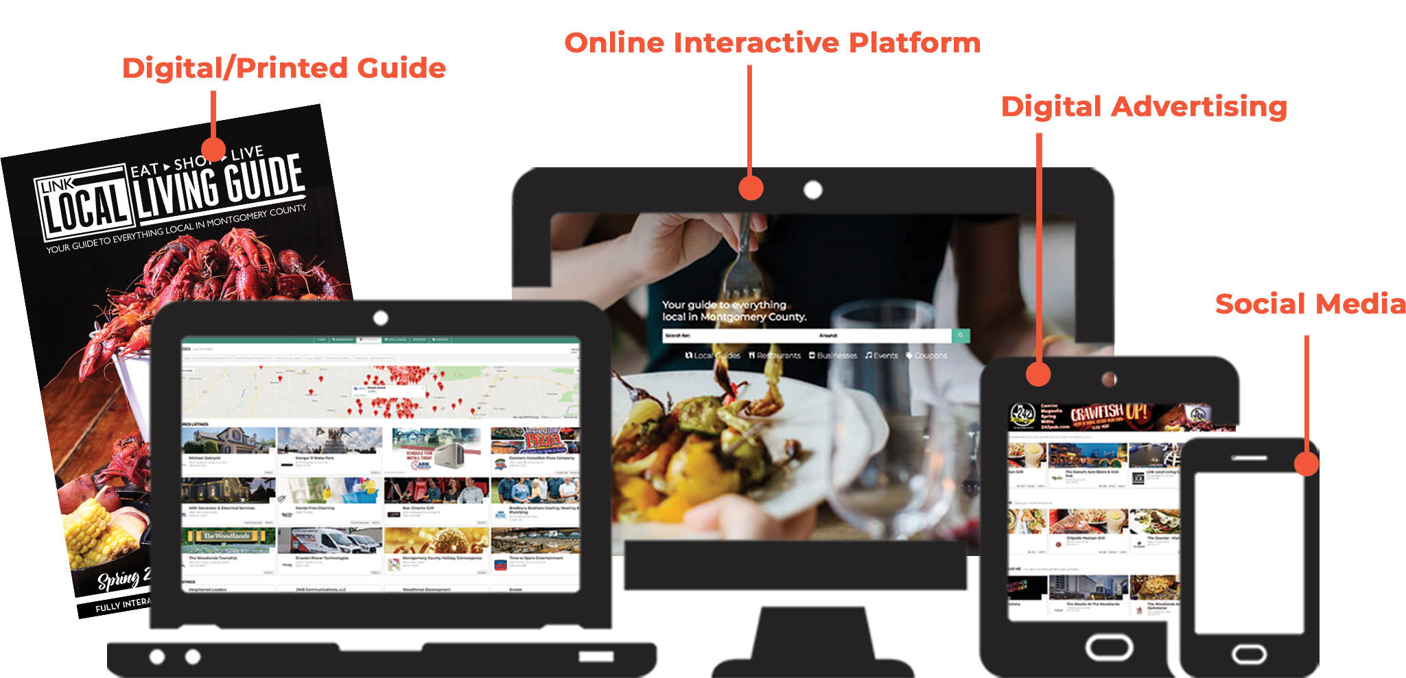 platform-image copy